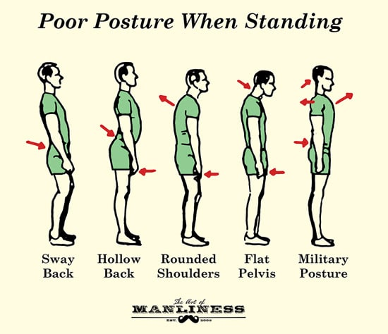 Freedom From The Past Resolving Posture Emotional